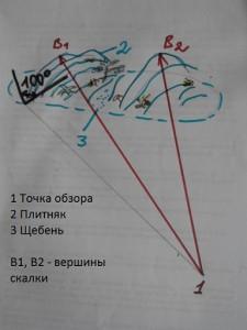 схема формирования чешской скалки
